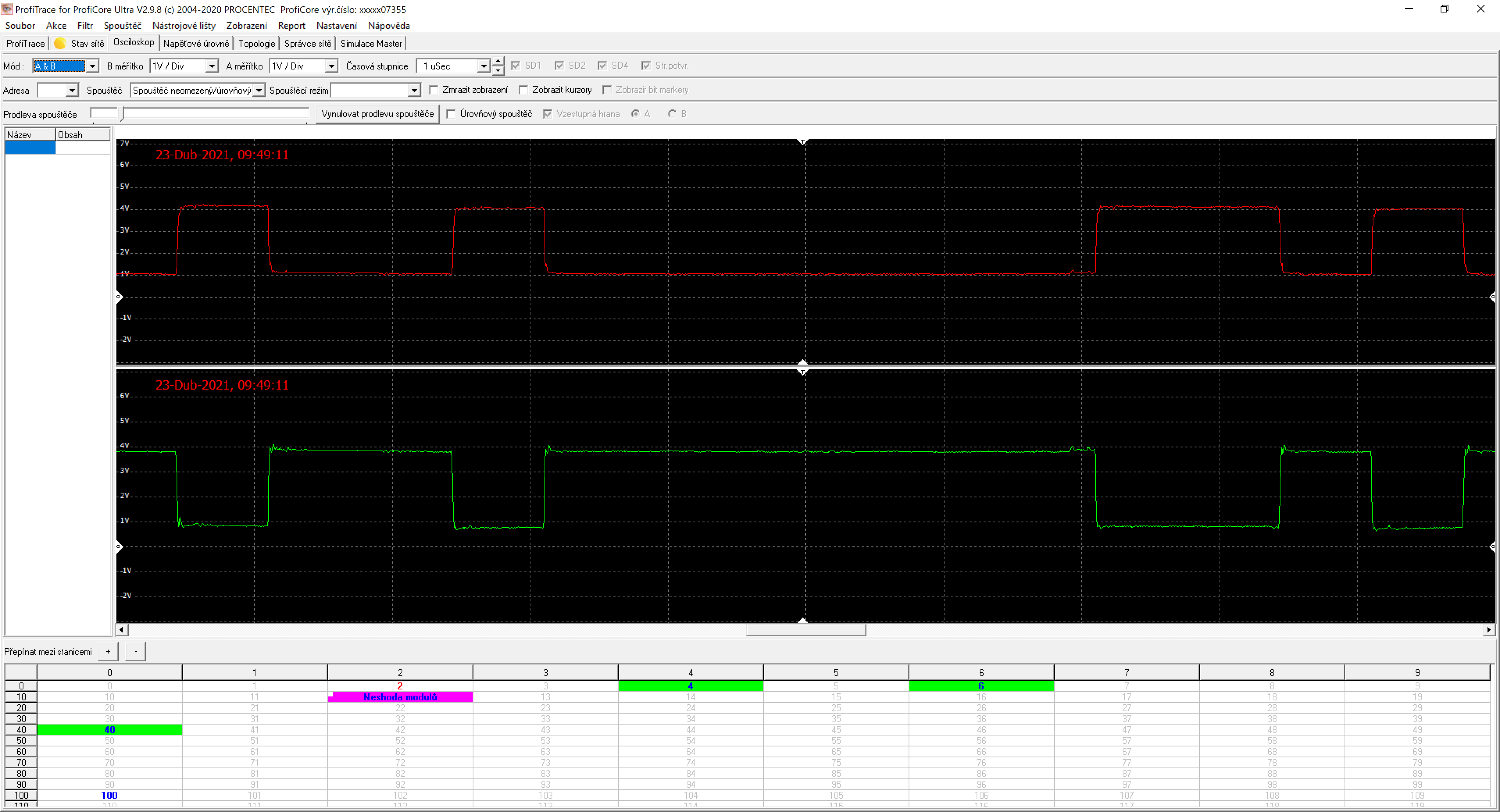 Zobrazení signálů A / B zvlášť = lepší identifikace rušení